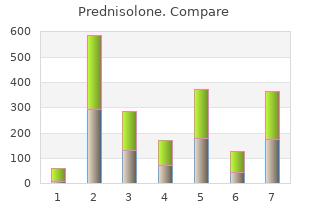 discount prednisolone 40 mg amex
