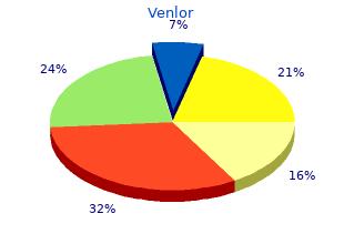 buy venlor 75mg low price