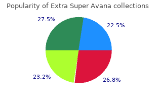best purchase for extra super avana