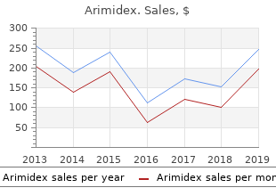 buy cheap arimidex on line