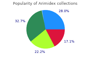 arimidex 1mg with mastercard