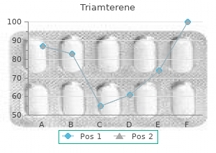triamterene 75 mg with visa