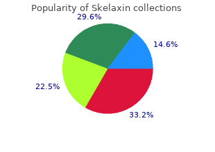 skelaxin 400mg for sale
