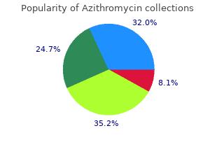 buy azithromycin cheap online