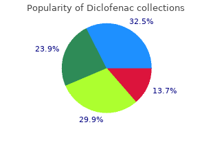 buy cheap diclofenac 100mg