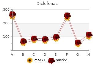 buy diclofenac uk