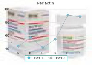 order genuine periactin on-line