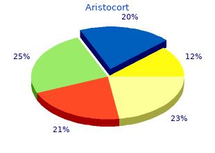 cheap 40 mg aristocort amex