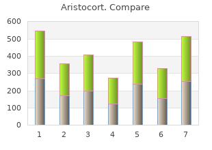 generic 15 mg aristocort