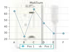 buy cheap motilium 10mg on line