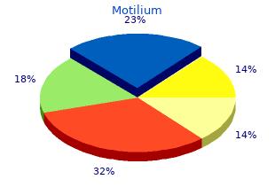 buy cheap motilium 10mg online
