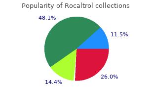 buy rocaltrol 0.25 mcg low cost