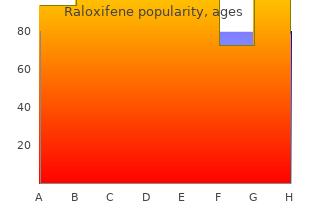 discount raloxifene