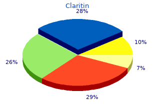 buy claritin 10mg low price