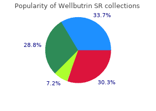 cheap wellbutrin sr 150mg with visa