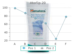 quality atorlip-20 20 mg