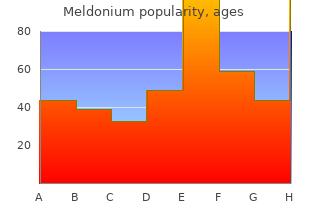 buy meldonium toronto