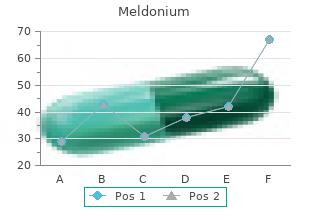 cheap meldonium 250mg with amex