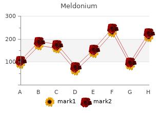 generic meldonium 500 mg with visa