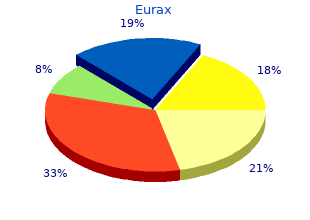 cheap eurax 20gm visa