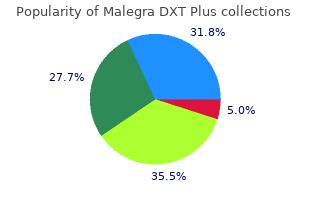 generic malegra dxt plus 160mg with amex