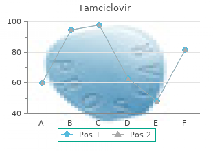 cheap famciclovir amex