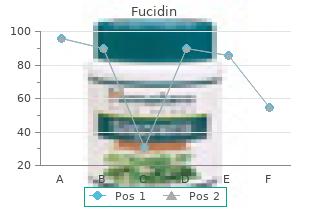 safe fucidin 10 gm