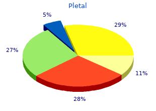 purchase pletal online now