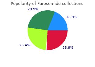 100 mg furosemide with mastercard