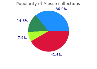 discount 0.18mg alesse