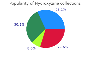 purchase hydroxyzine australia