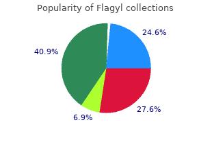 buy flagyl us