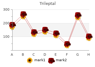 purchase trileptal