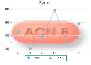 cheap 5mg zyrtec mastercard