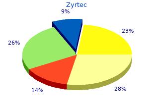 discount zyrtec on line
