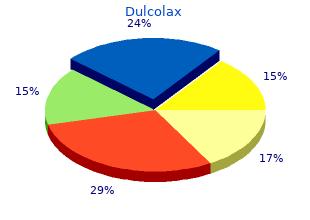 buy generic dulcolax canada