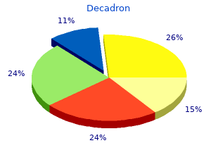 decadron 0.5 mg lowest price