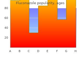 purchase fluconazole 200 mg line