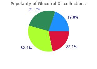 purchase glucotrol xl 10mg amex