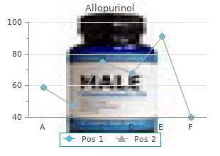 purchase genuine allopurinol on-line