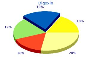 buy generic digoxin 0.25 mg line