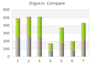 discount digoxin 0.25 mg on line