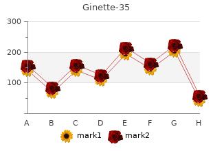 order ginette-35 2mg mastercard