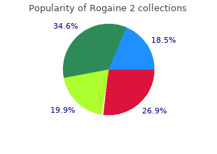 buy generic rogaine 2