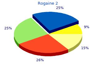 order genuine rogaine 2 line