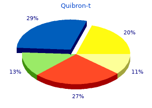 discount 400mg quibron-t overnight delivery