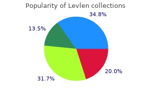 order levlen from india