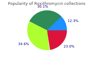 cheap roxithromycin online master card