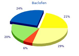 buy baclofen 25 mg otc