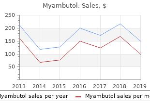 purchase on line myambutol